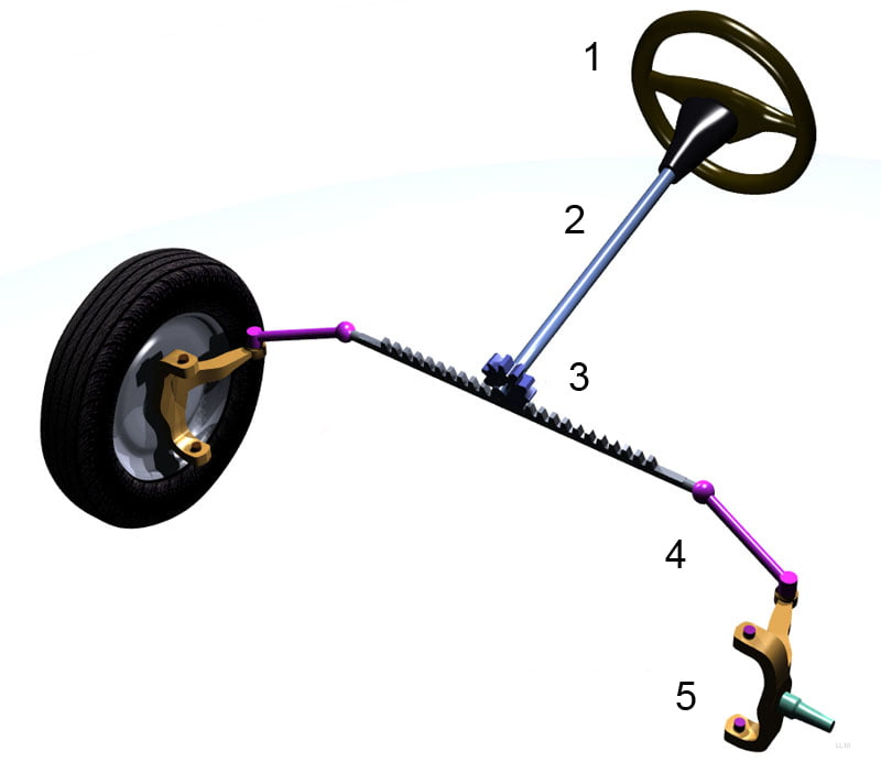 The steering column is one of the problems causing cars squeal when turning.
