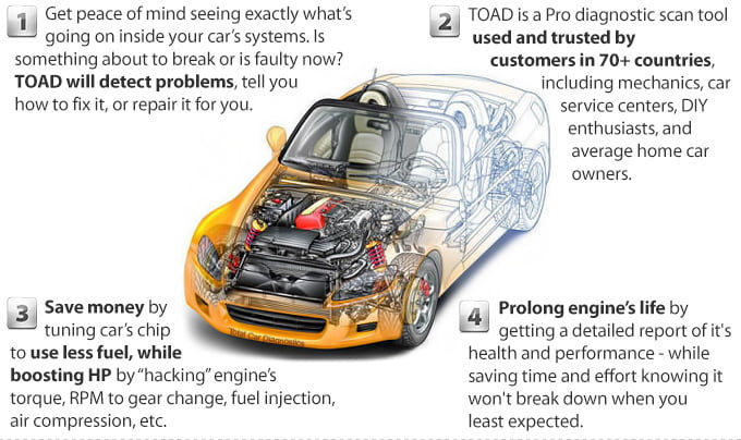 TOAD Pro is one of the best automotive tuning software